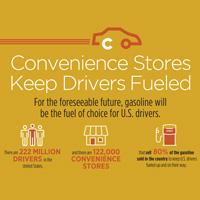 NACS | Fuels Resource Center