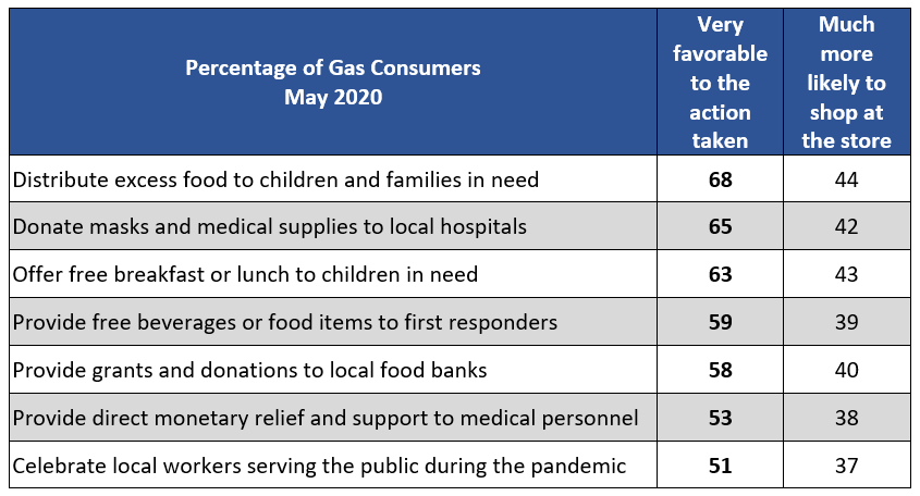 Consumers-Back-Charities-(1).png